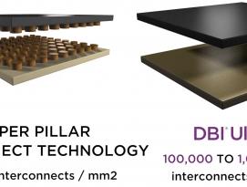 SK하이닉스, DBI 울트라 3D 인터커넥트 기술 라이선스 by 아키텍트