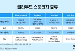 최근전세계적으로화두가되고있는8인치파운드리및차량용반도체,DDI(DisplayDriverIntegratedCircuit)1),5GRFIC(RadioFrequencyIntegratedCircuit)2)등비메모리반도체공급부족은2분기를지나가...