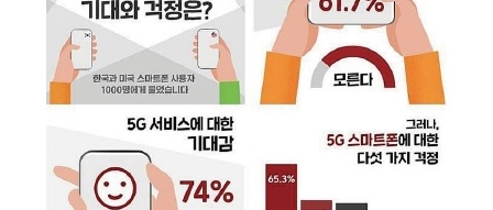 글로벌 사이버 위협 동향보고서 (2019년 2분기) by 파시스트