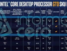인텔 10세대 코어 Comet Lake-S, IGP 비활성화 프로세서 라인업 공개 by 아키텍트