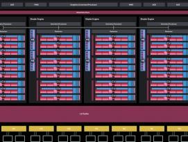 AMD RADEON RX 590 벤치마크 - RX 580 오버클럭 버전 by 아키텍트