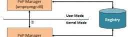 윈도우에서 USB 흔적 추적하기 (USB Devic by 파시스트